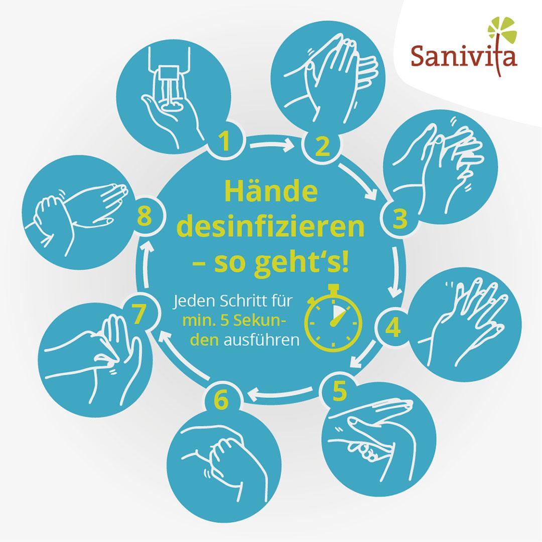 Anleitung Hände richtig desinfizieren